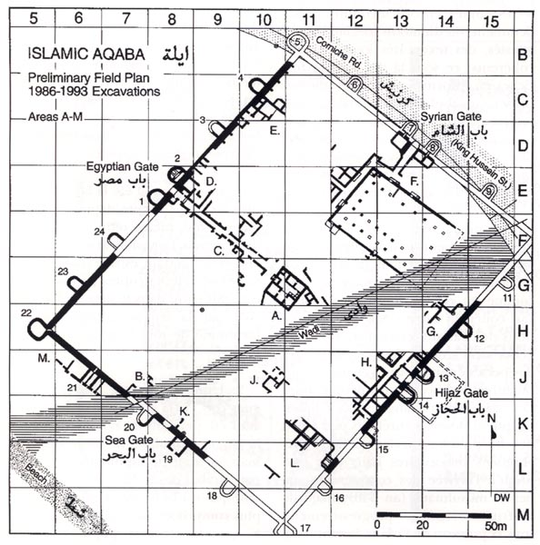 plan of excavations